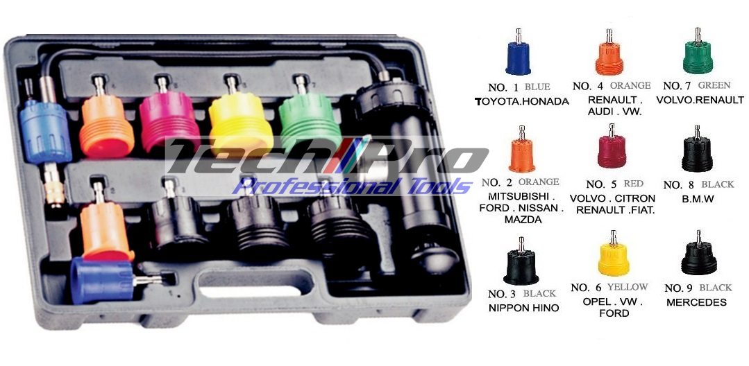 AC-043 Radiator Cap Pressure Tester Kit - Click Image to Close