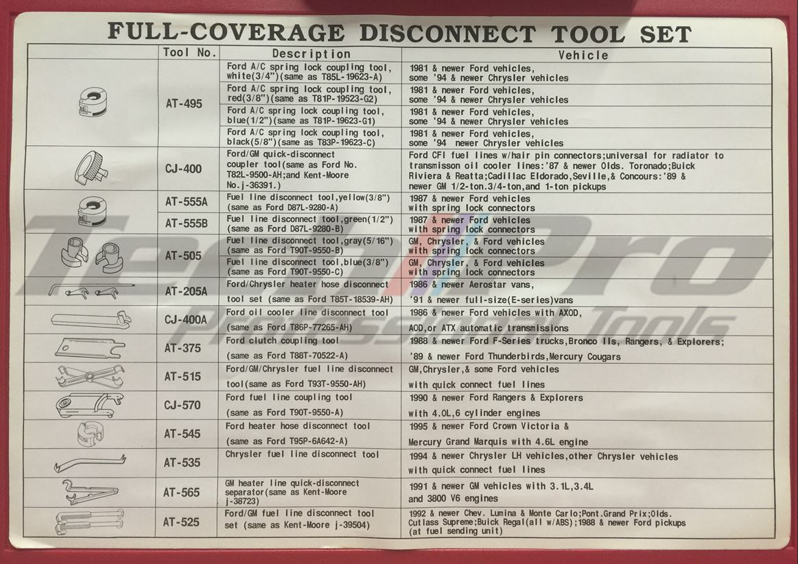 GS-049 - Full Coverage Disconnect Tool Set - Application